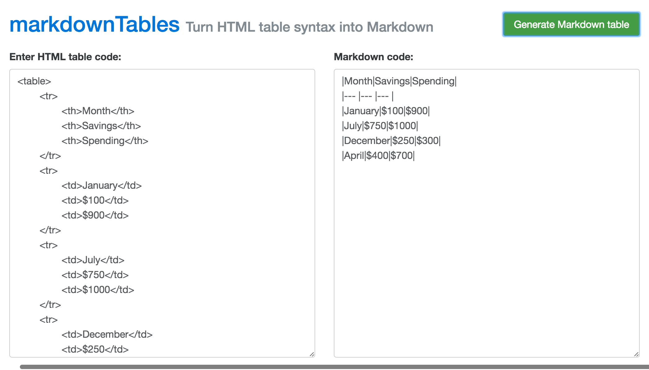 Markdown mrvautin for Table markdown
